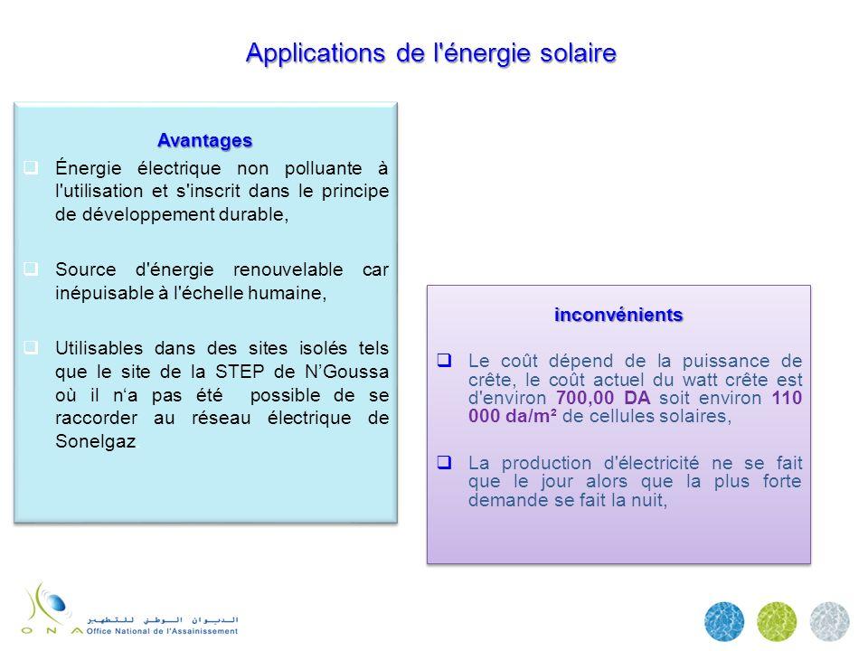 Applications de l énergie solaire