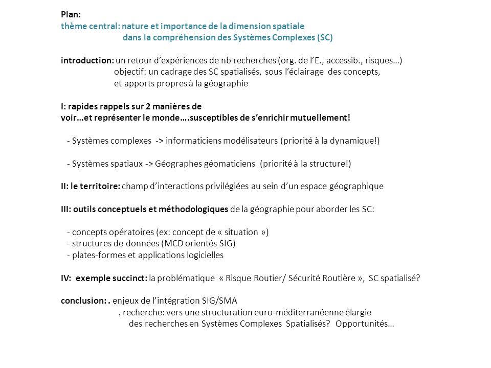Plan: thème central: nature et importance de la dimension spatiale. dans la compréhension des Systèmes Complexes (SC)