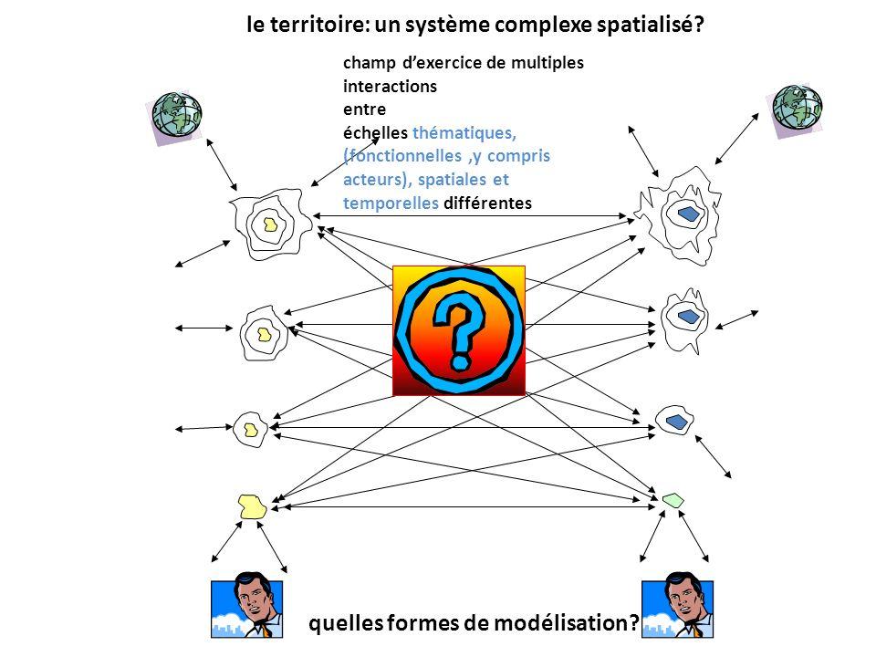 le territoire: un système complexe spatialisé