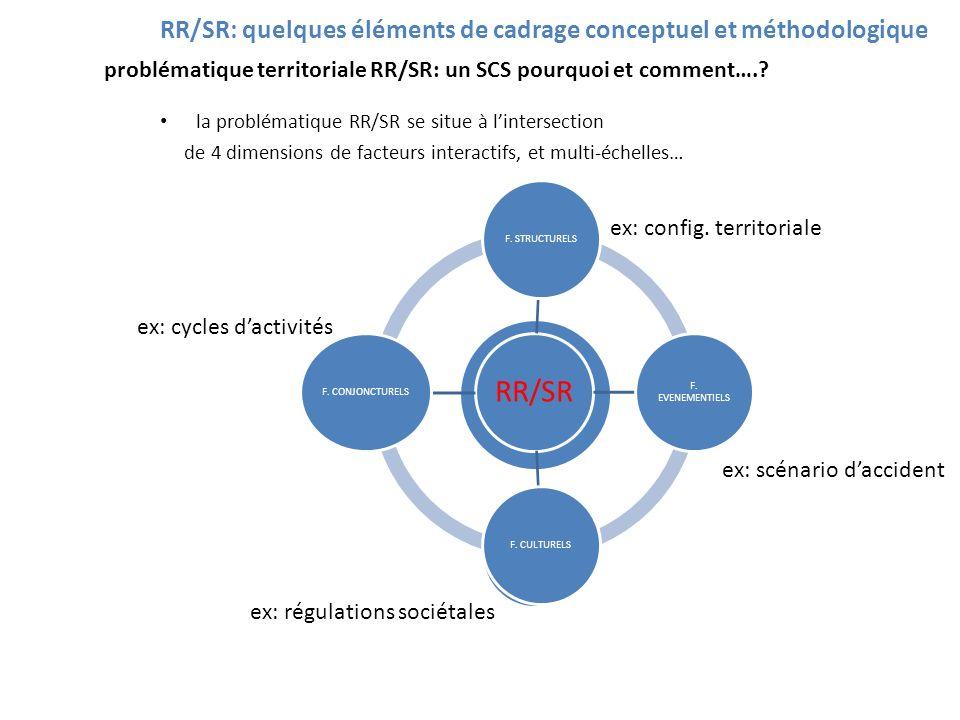 RR/SR: quelques éléments de cadrage conceptuel et méthodologique