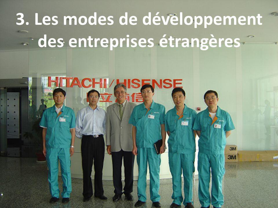 3. Les modes de développement des entreprises étrangères