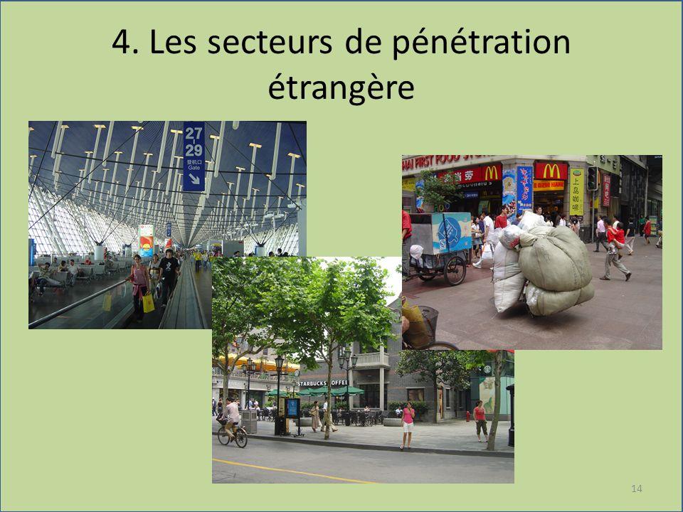 4. Les secteurs de pénétration étrangère