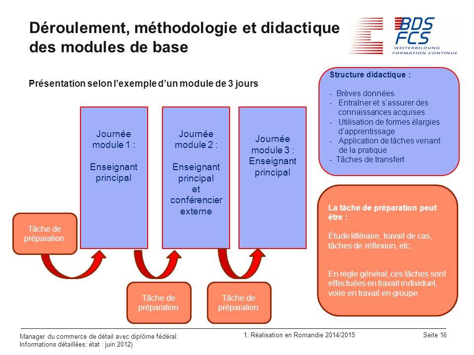 Déroulement, méthodologie et didactique des modules de base