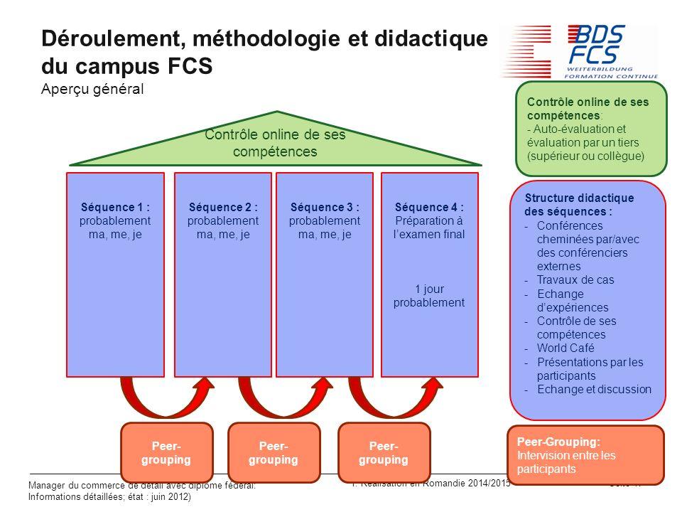 Déroulement, méthodologie et didactique du campus FCS Aperçu général