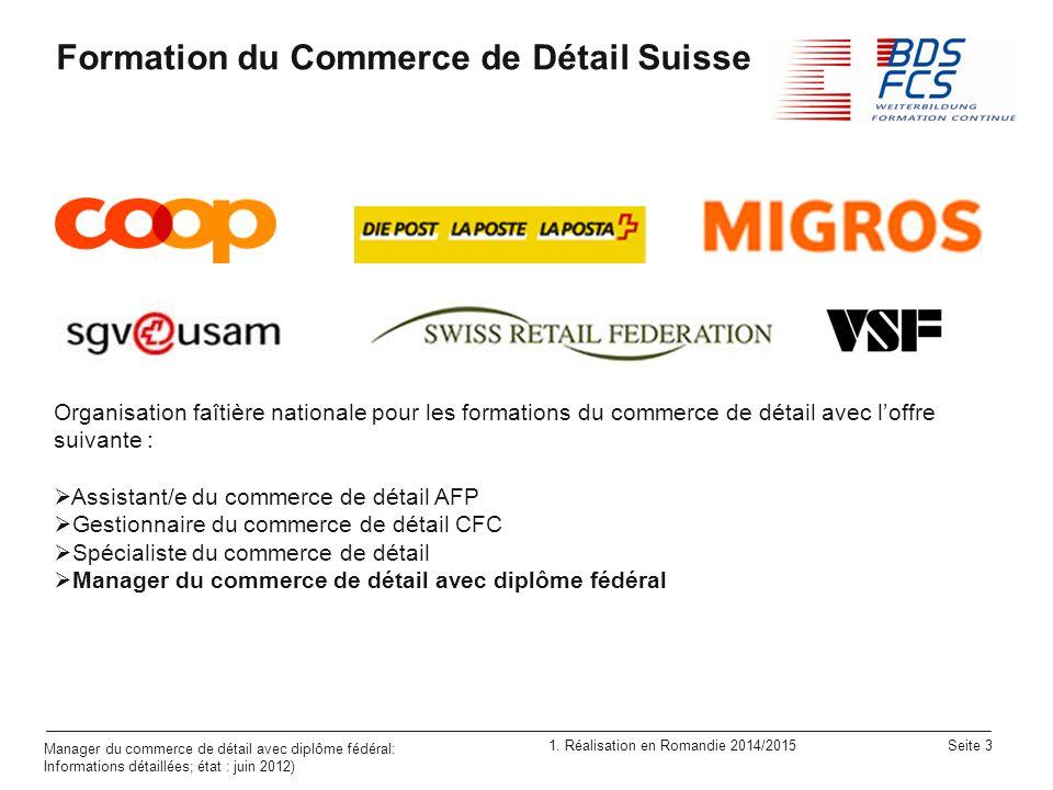 Formation du Commerce de Détail Suisse