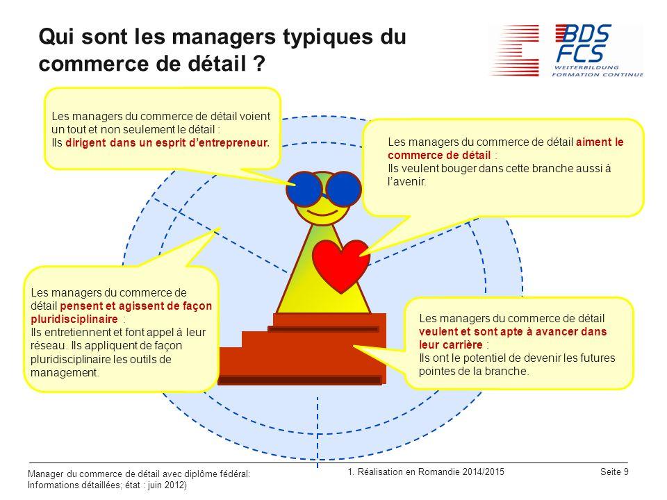 Qui sont les managers typiques du commerce de détail