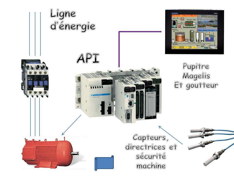 Capteurs, directrices et sécurité machine