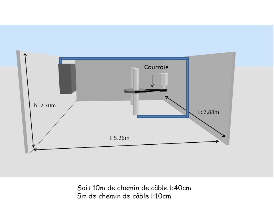 Soit 10m de chemin de câble l:40cm 5m de chemin de câble l:10cm
