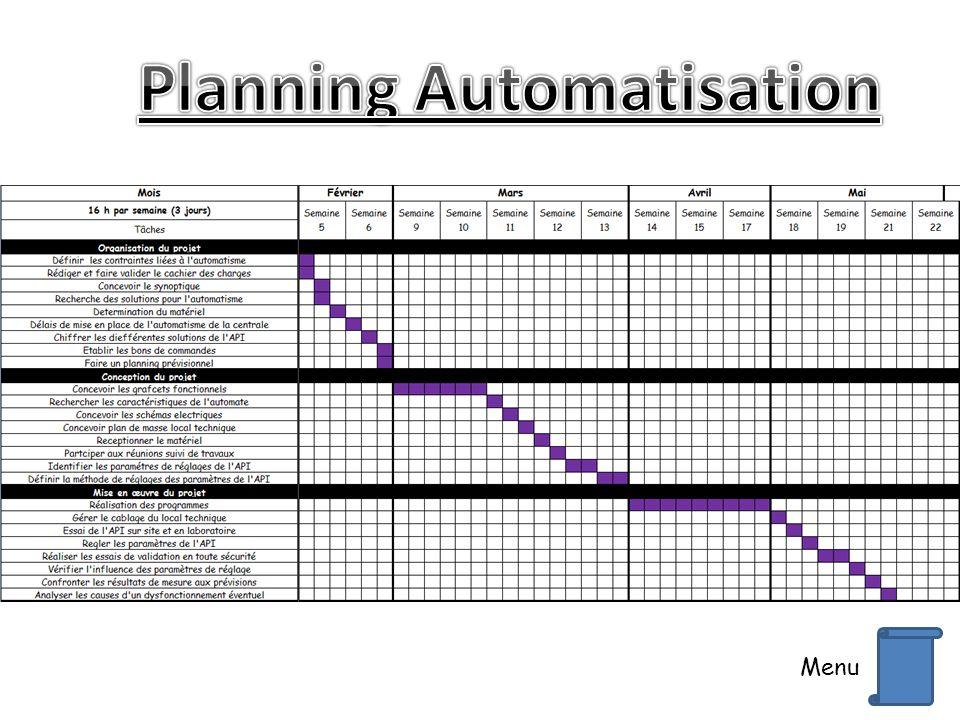 Planning Automatisation