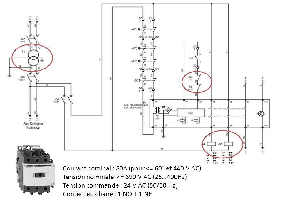 Courant nominal : 80A (pour <= 60° et 440 V AC)