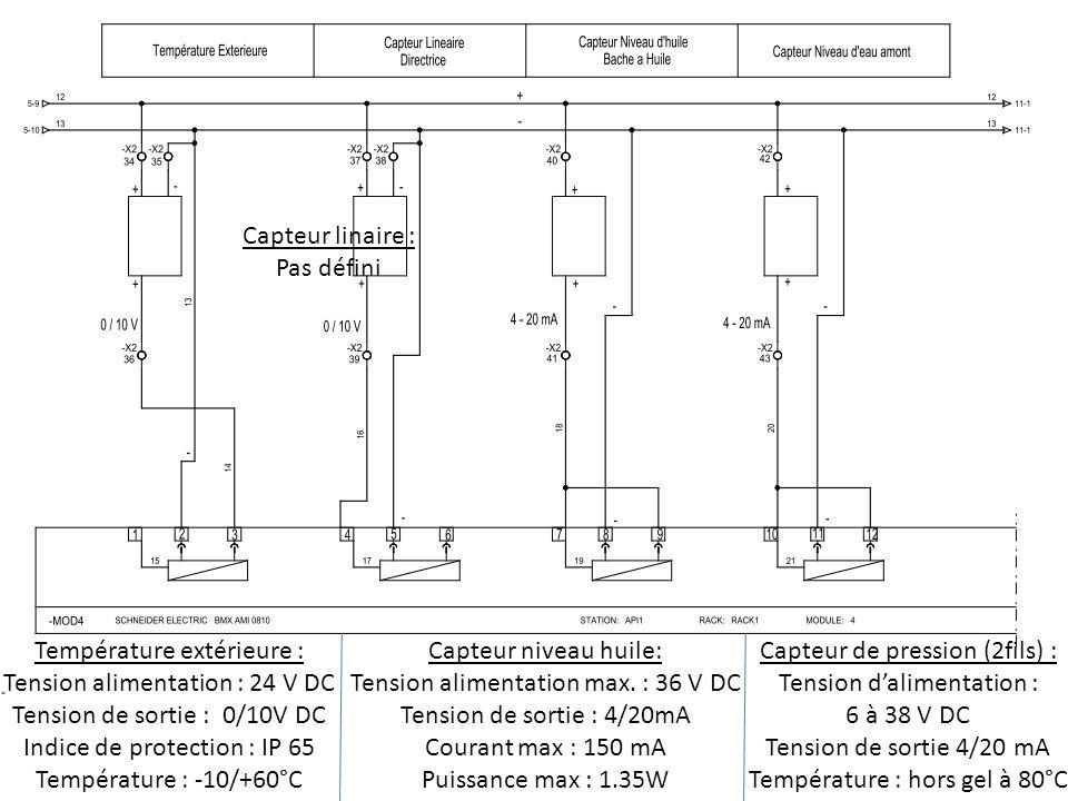 Température extérieure : Tension alimentation : 24 V DC
