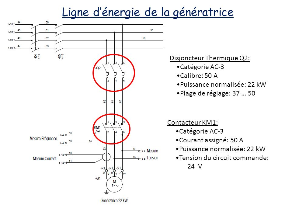 Ligne d'énergie de la génératrice
