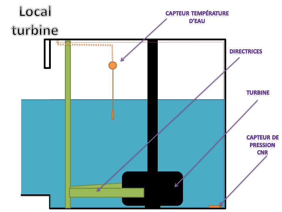 Local turbine Capteur température d'eau Directrices Turbine Capteur de