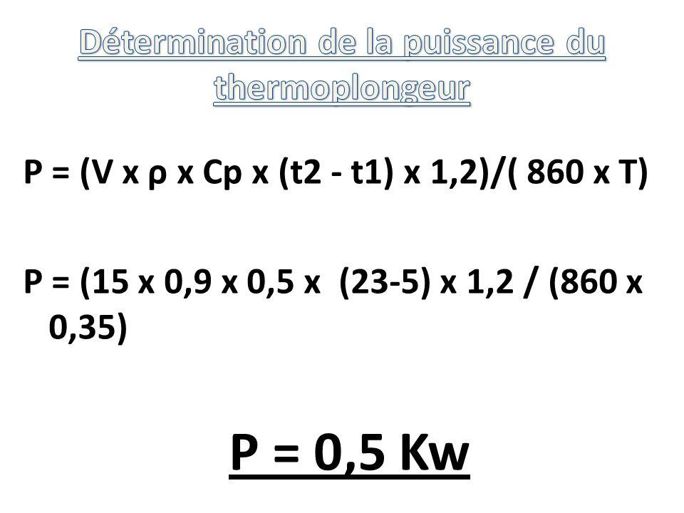 Détermination de la puissance du thermoplongeur