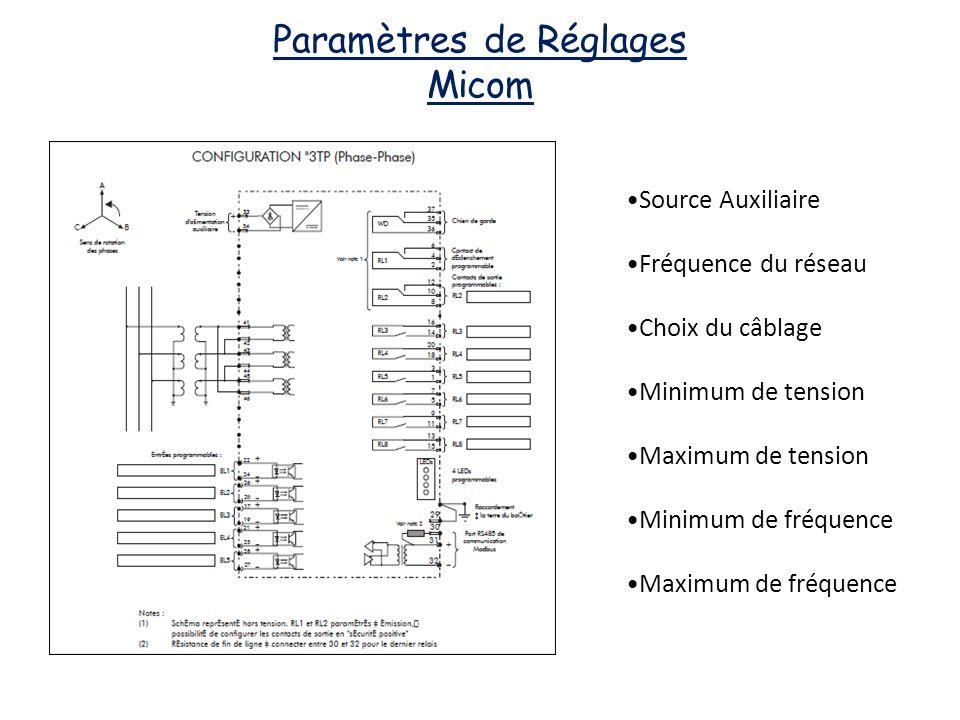 Paramètres de Réglages