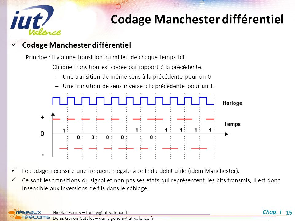 Codage Manchester différentiel