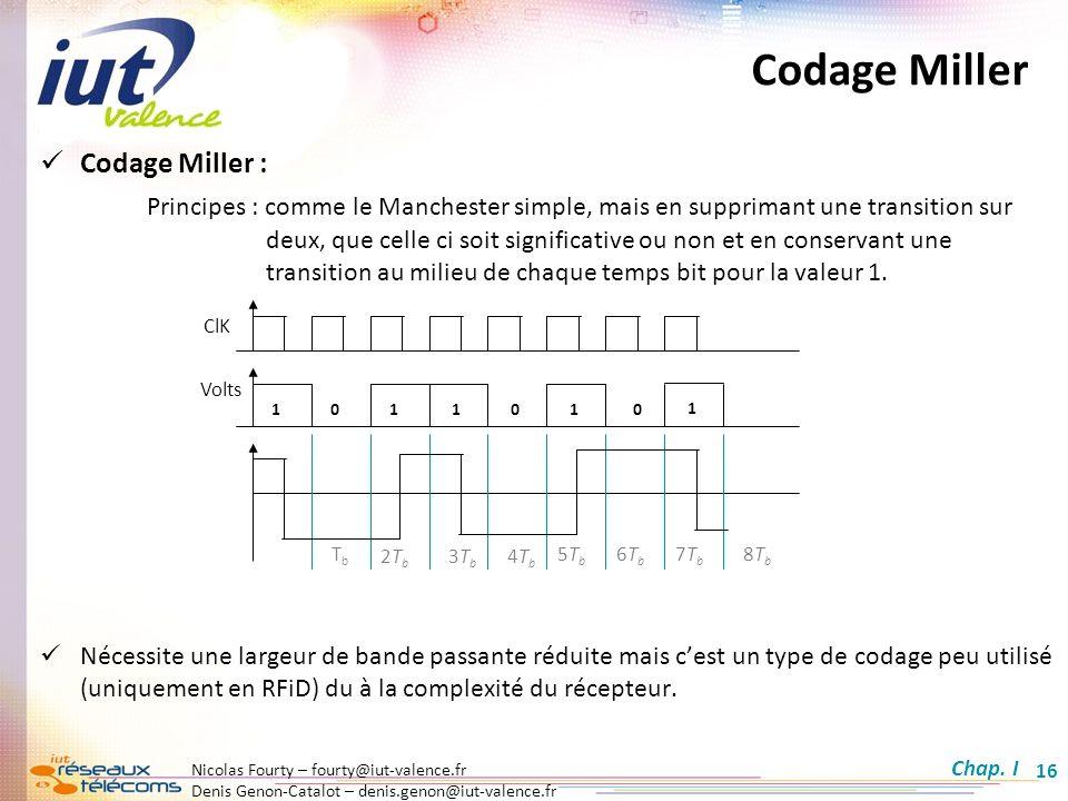 Codage Miller Codage Miller :