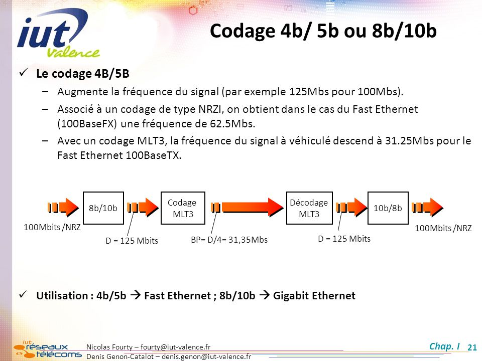 Codage 4b/ 5b ou 8b/10b Le codage 4B/5B