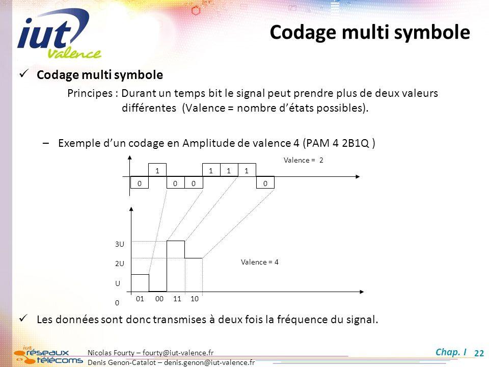 Codage multi symbole Codage multi symbole