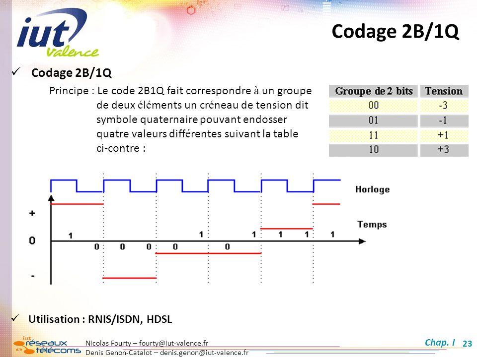 Codage 2B/1Q Codage 2B/1Q Utilisation : RNIS/ISDN, HDSL