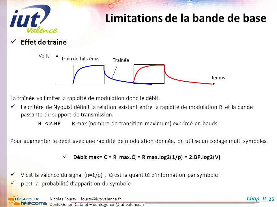 Limitations de la bande de base