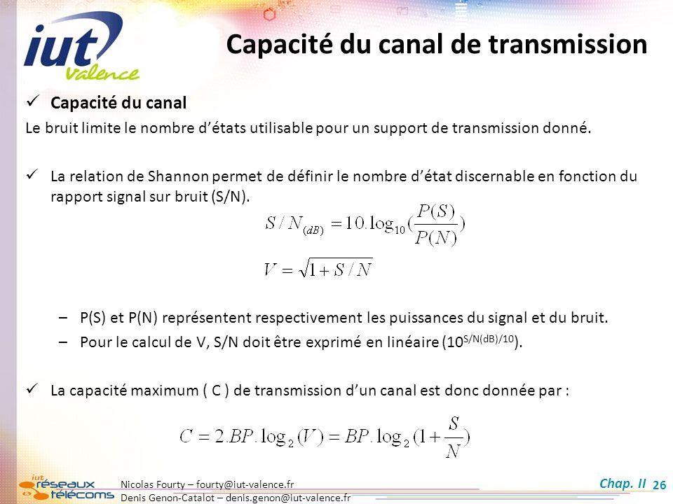 Capacité du canal de transmission