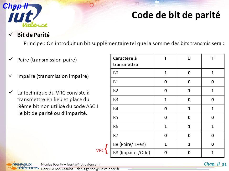 Code de bit de parité Chap II Bit de Parité