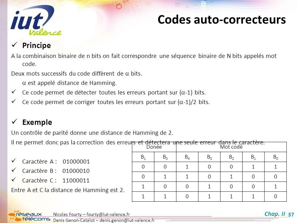 Codes auto-correcteurs