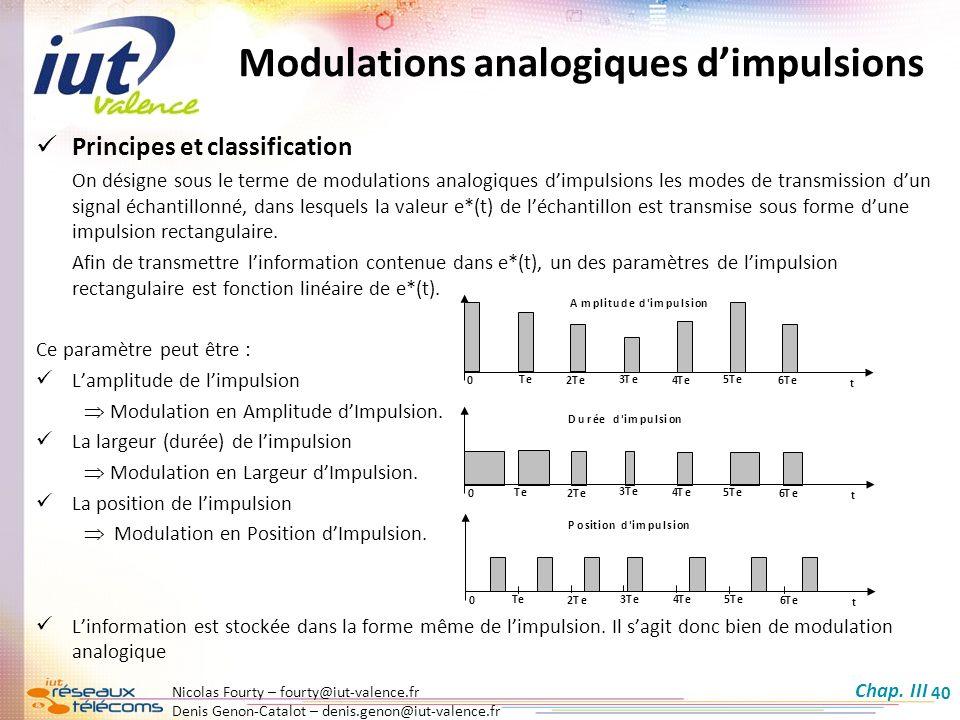 Modulations analogiques d'impulsions