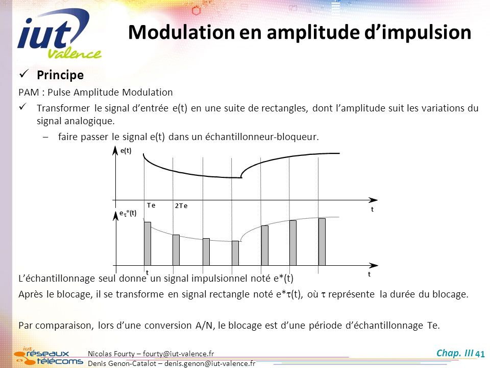 Modulation en amplitude d'impulsion