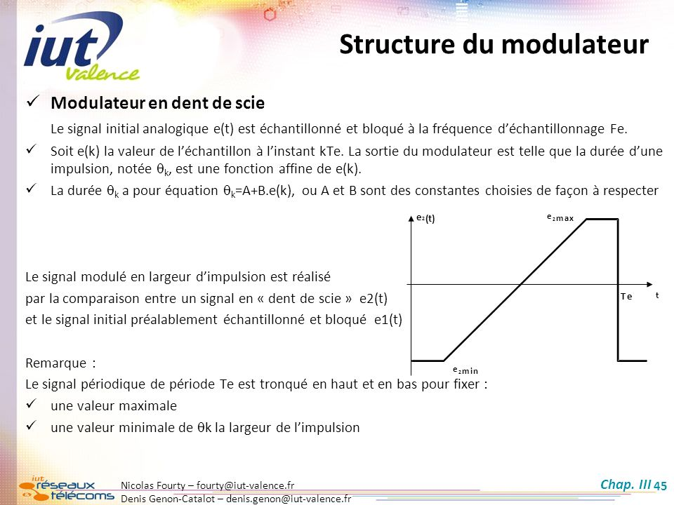 Structure du modulateur