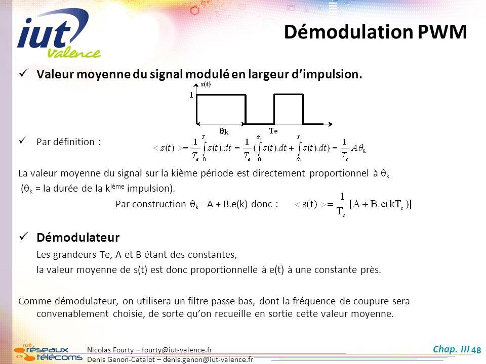 Démodulation PWM Valeur moyenne du signal modulé en largeur d'impulsion. Par définition :