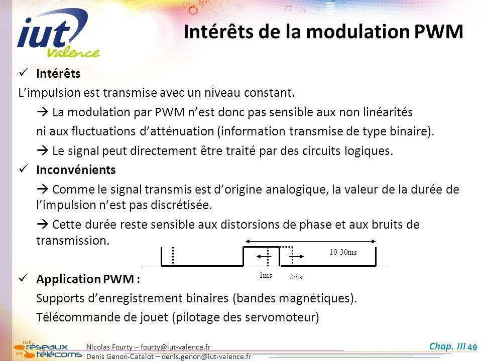 Intérêts de la modulation PWM