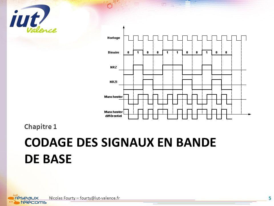 Codage des signaux en bande de base