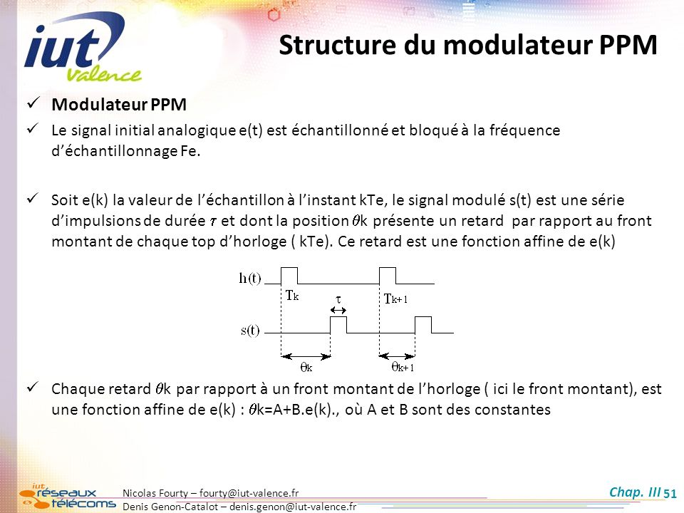 Structure du modulateur PPM