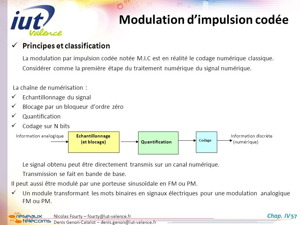 Modulation d'impulsion codée