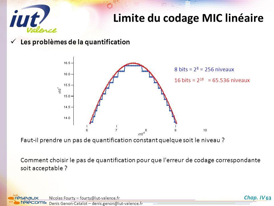 Limite du codage MIC linéaire