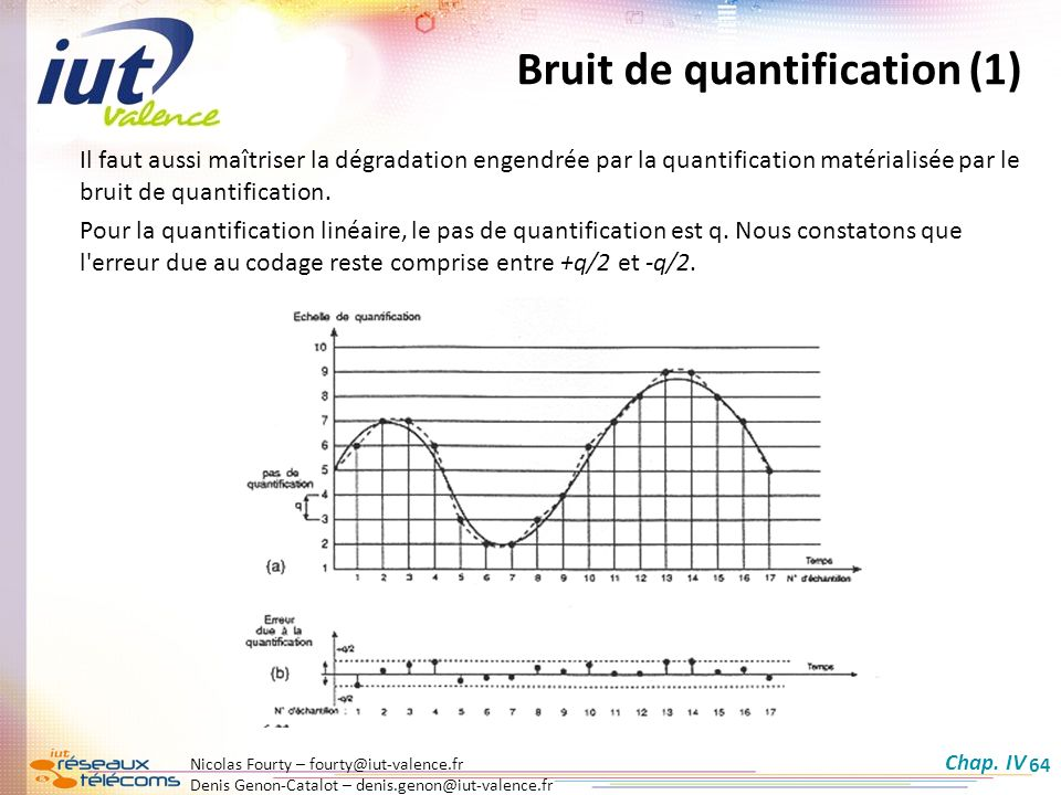 Bruit de quantification (1)