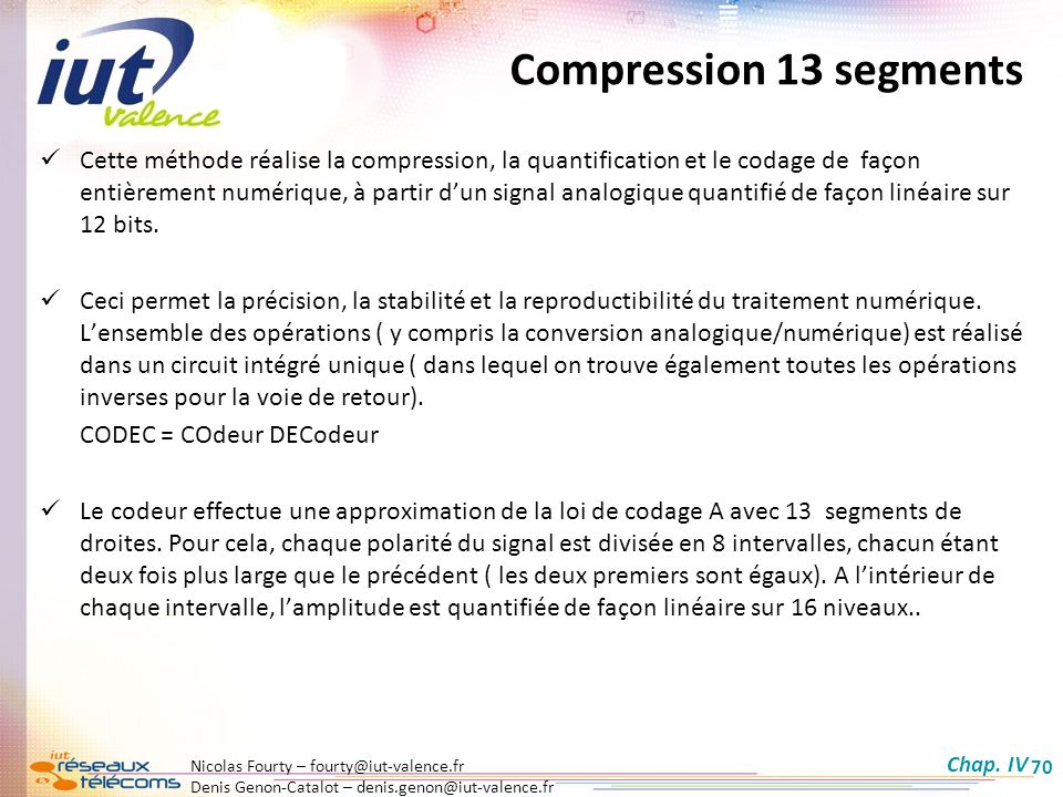 Compression 13 segments