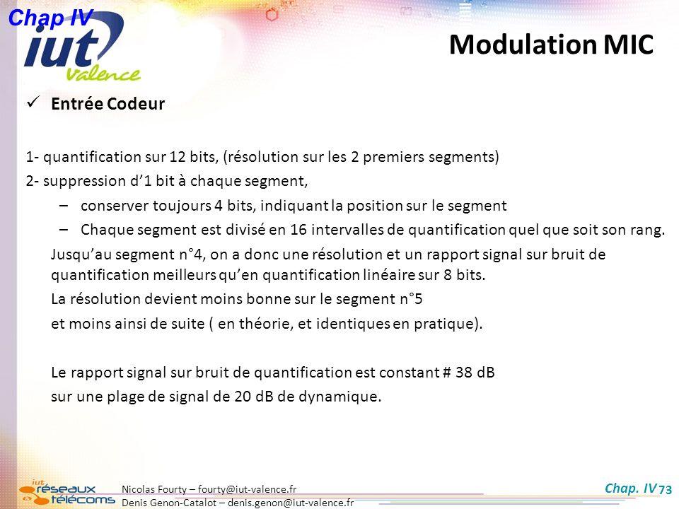 Modulation MIC Chap IV Entrée Codeur
