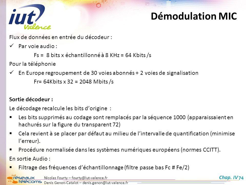 Démodulation MIC Flux de données en entrée du décodeur :