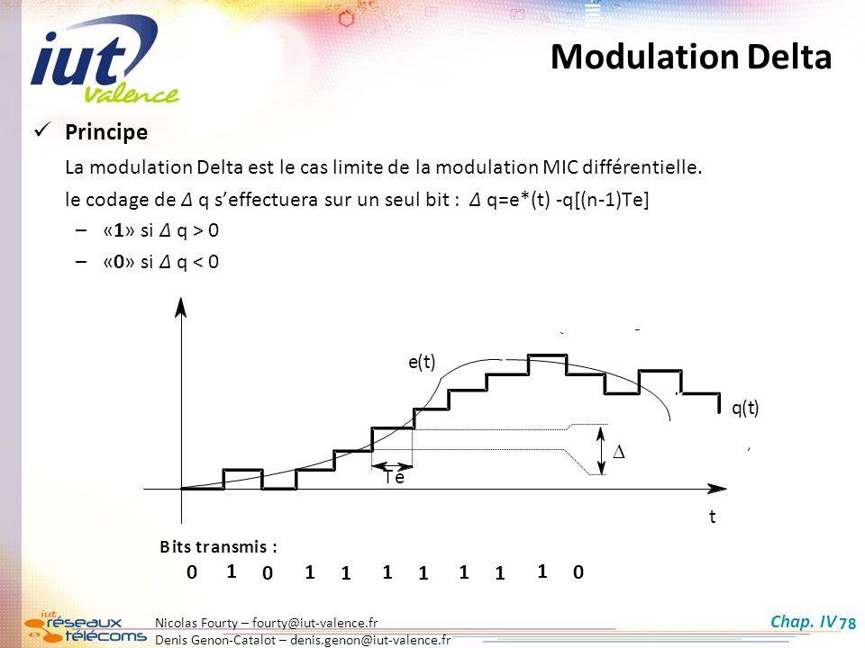 Modulation Delta Principe