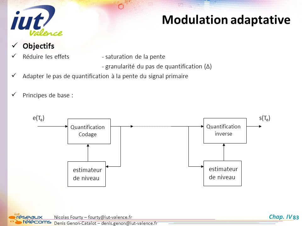 Modulation adaptative