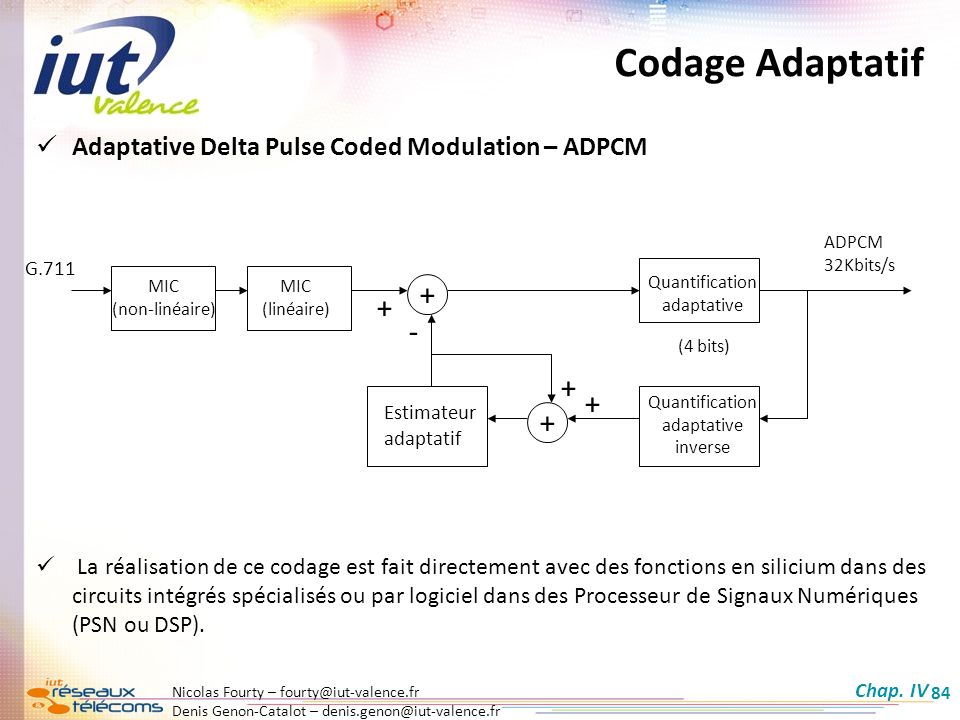 Codage Adaptatif + - Adaptative Delta Pulse Coded Modulation – ADPCM