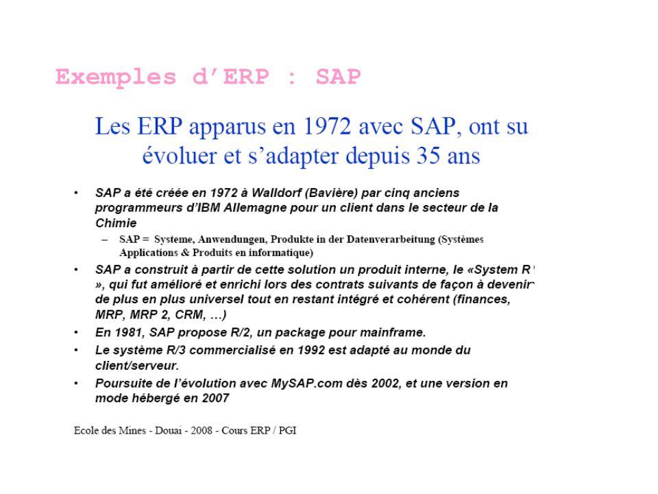 Exemples d'ERP : SAP