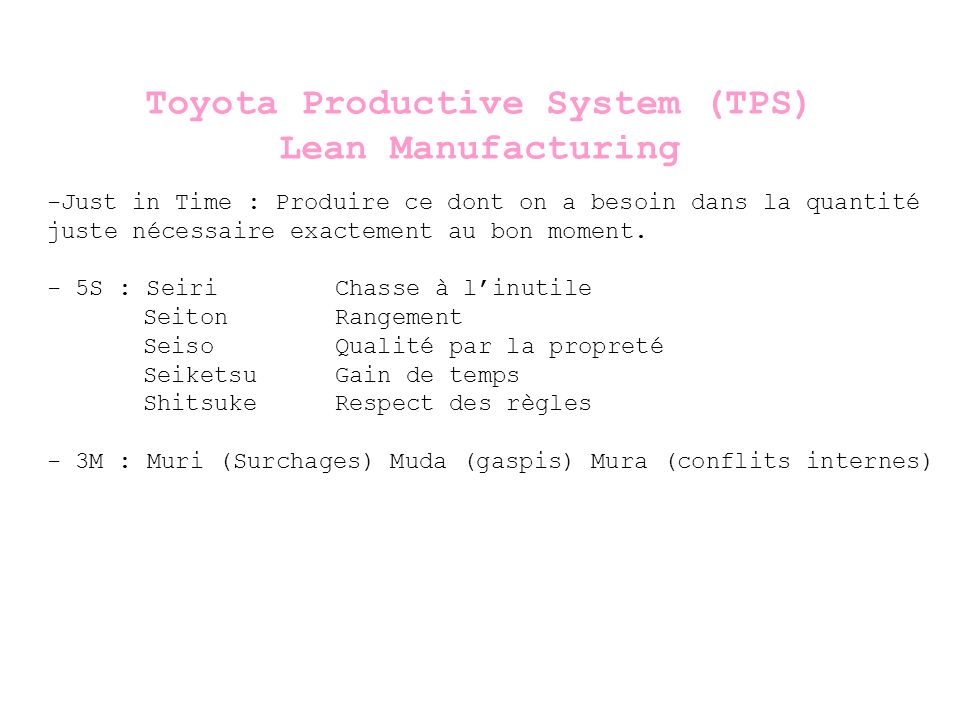 Toyota Productive System (TPS)