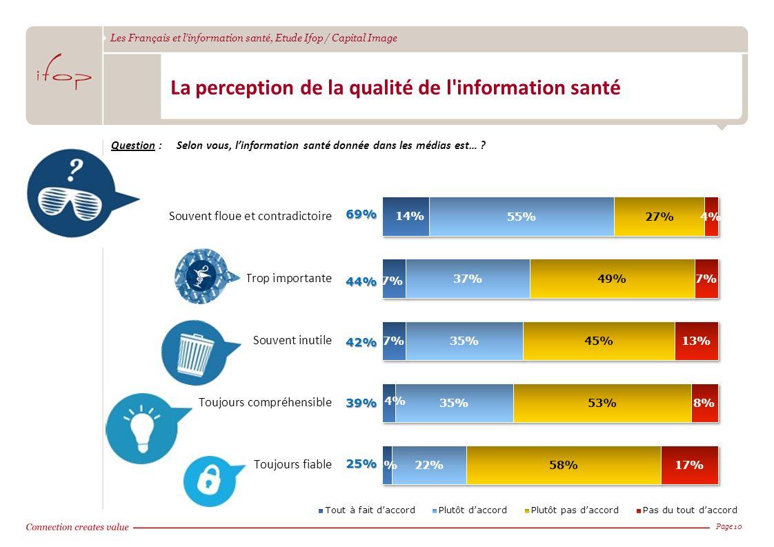 La perception de la qualité de l information santé