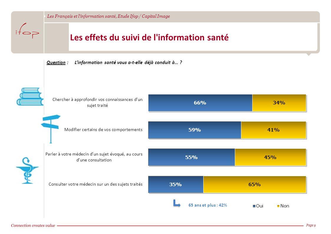 Les effets du suivi de l information santé