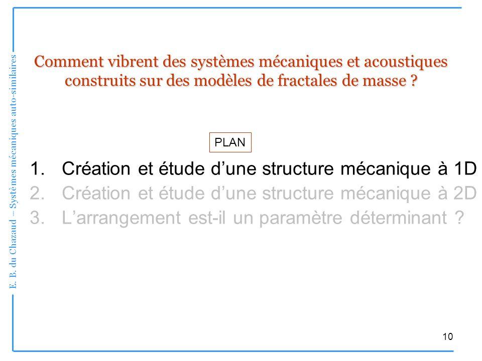 Création et étude d'une structure mécanique à 1D