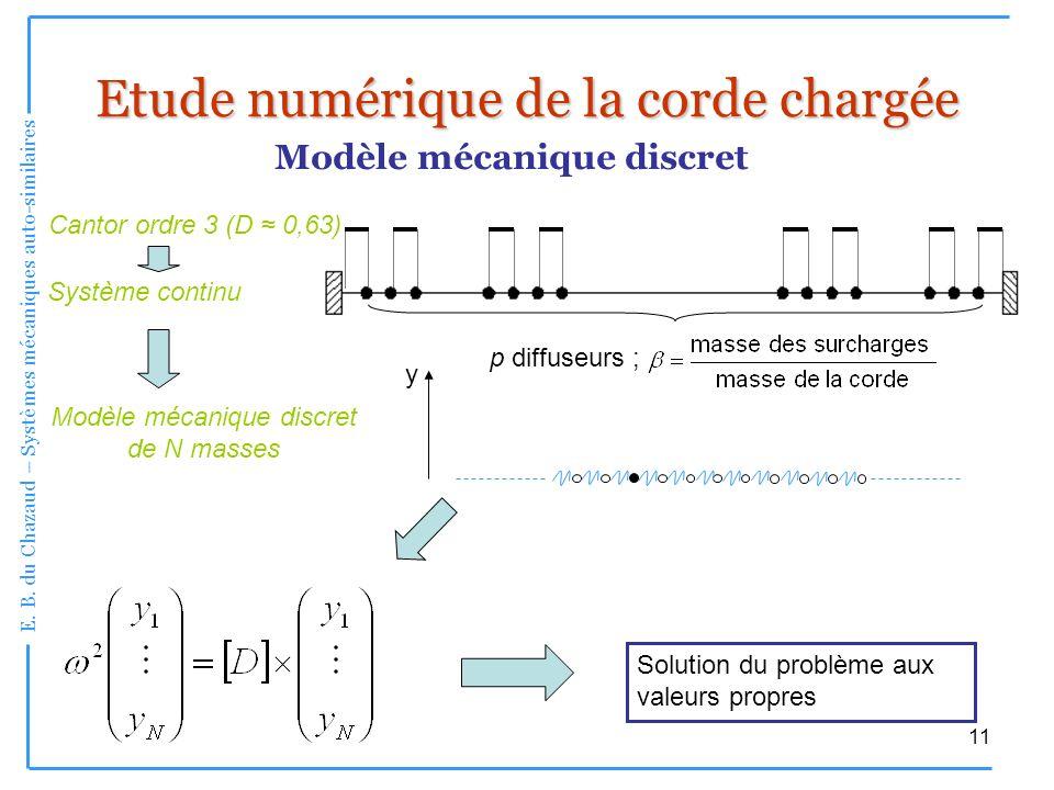 Etude numérique de la corde chargée